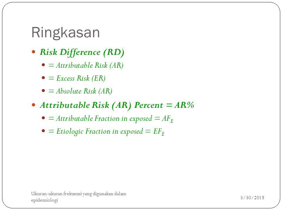Ringkasan Risk Difference (RD) Attributable Risk (AR) Percent = AR%