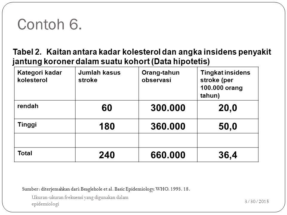 Contoh 6. Tabel 2. Kaitan antara kadar kolesterol dan angka insidens penyakit jantung koroner dalam suatu kohort (Data hipotetis)