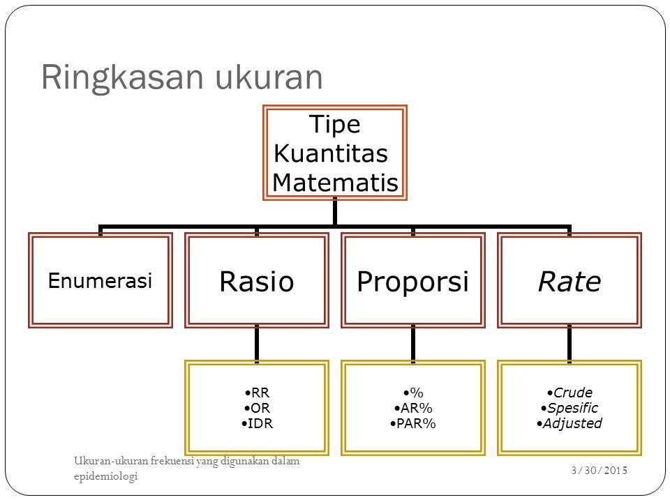 Ringkasan ukuran Ukuran-ukuran frekuensi yang digunakan dalam epidemiologi 4/8/2017