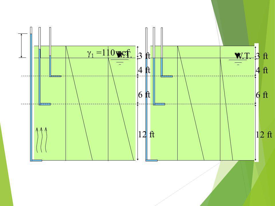 g1 =110 pcf W.T. 3 ft W.T. 3 ft 4 ft 4 ft 6 ft 6 ft 12 ft 12 ft