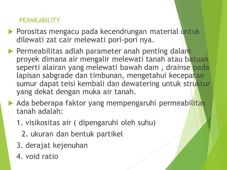 Ada beberapa faktor yang mempengaruhi permeabilitas tanah adalah: