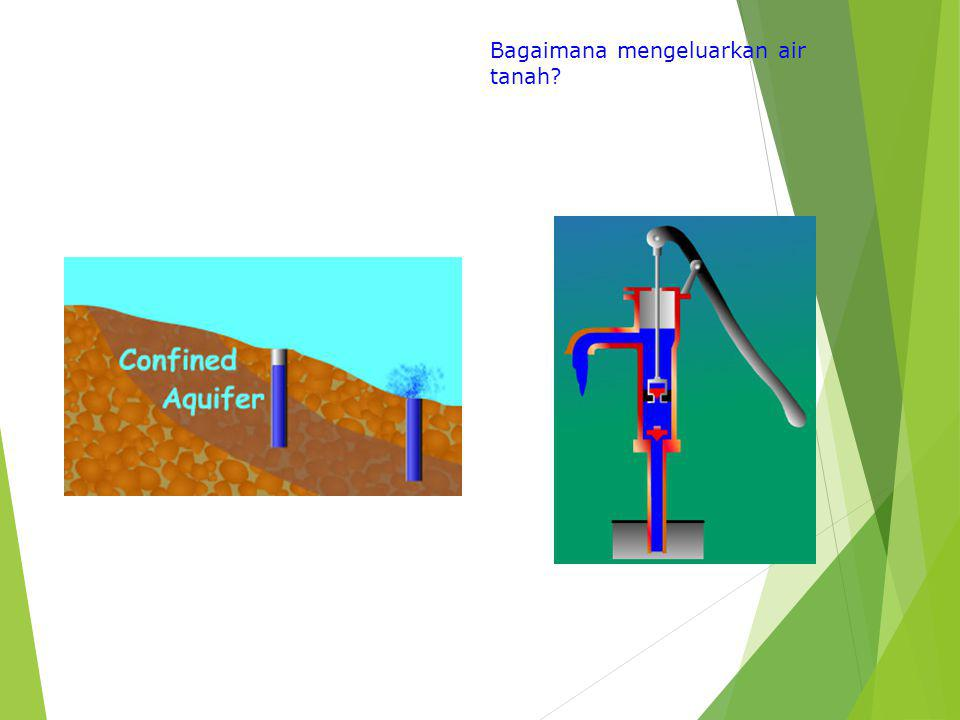 Bagaimana mengeluarkan air tanah
