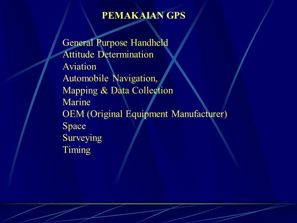 PEMAKAIAN GPS
