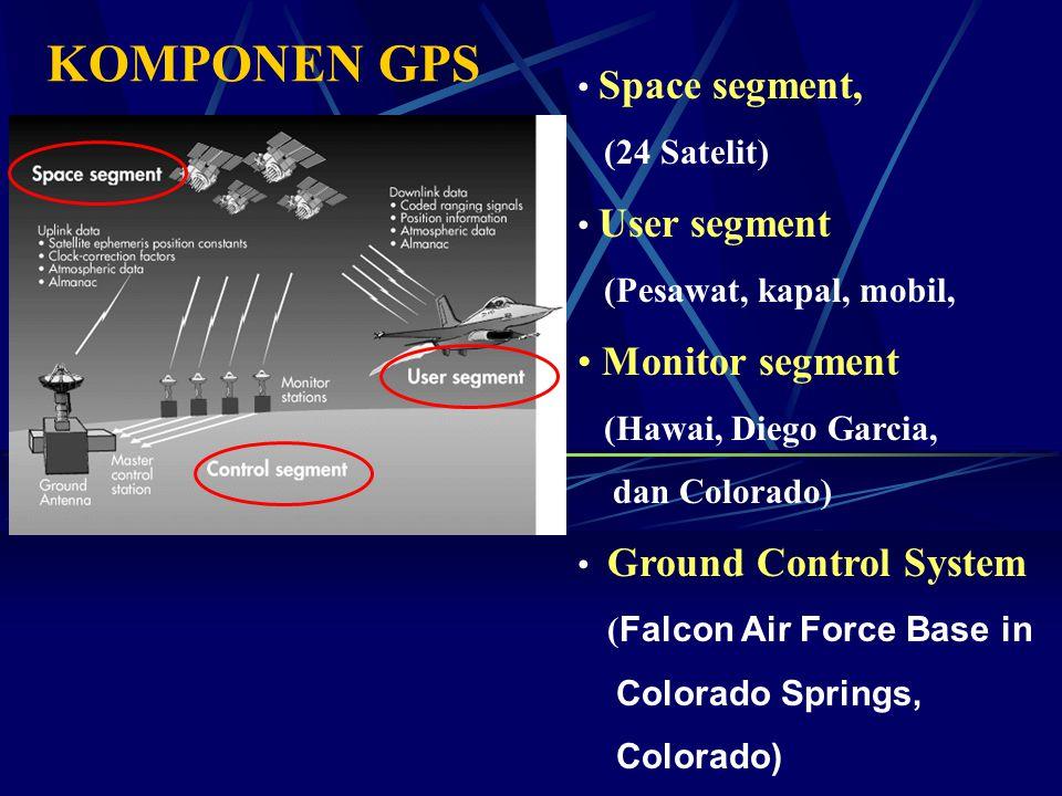 KOMPONEN GPS Monitor segment Space segment, (24 Satelit) User segment
