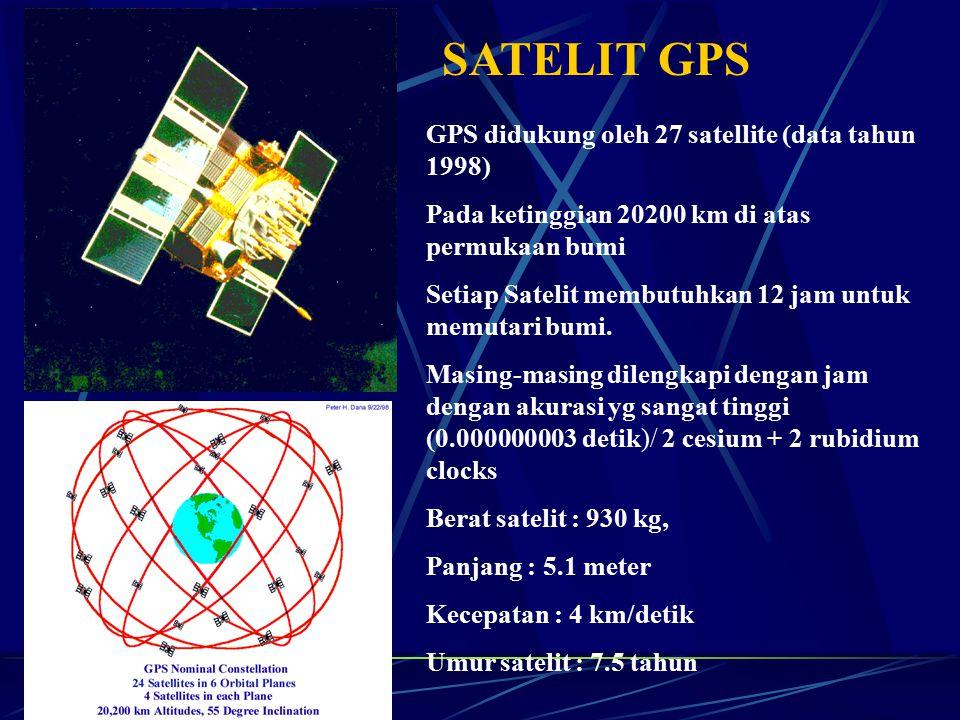 SATELIT GPS GPS didukung oleh 27 satellite (data tahun 1998)
