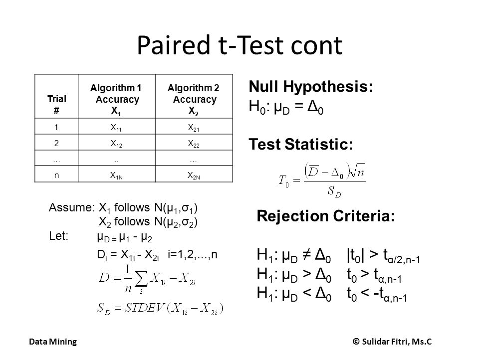 Paired t-Test cont Null Hypothesis: H0: µD = Δ0 Test Statistic: