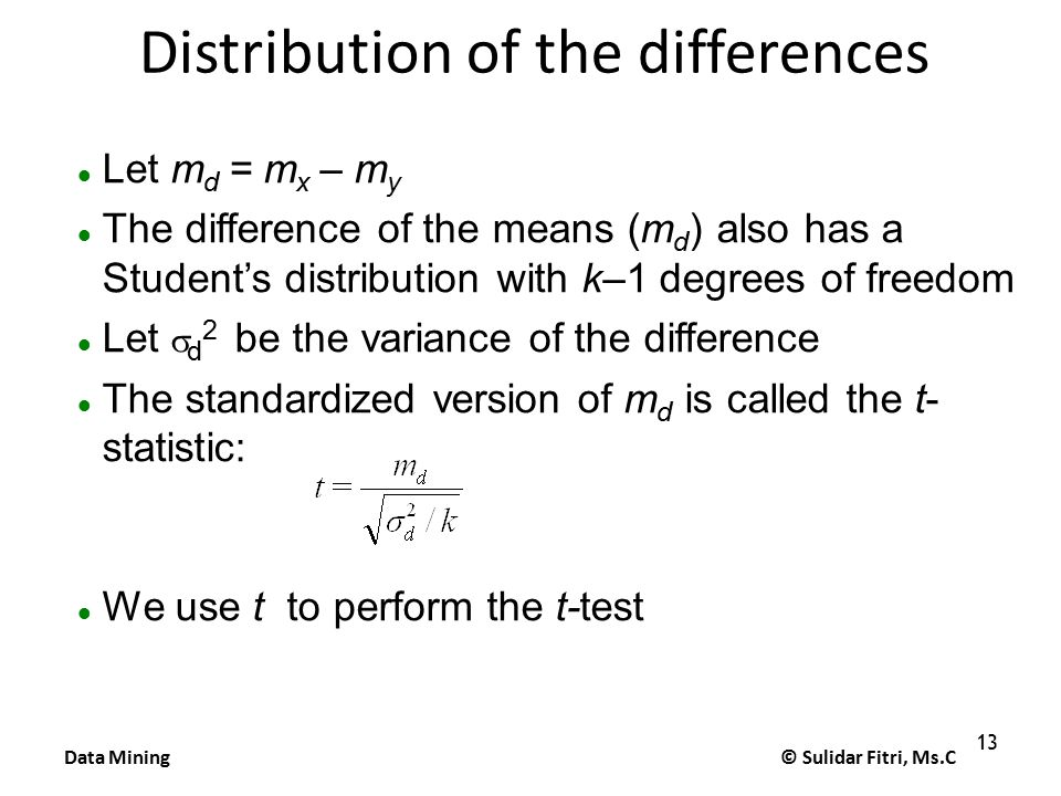 Distribution of the differences