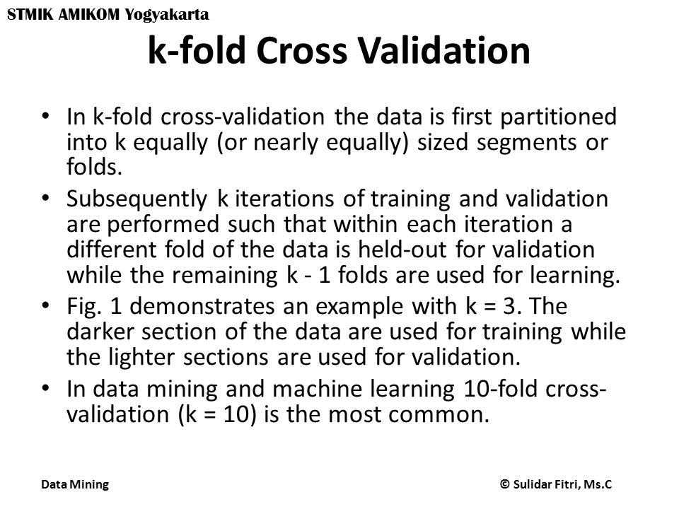 k-fold Cross Validation