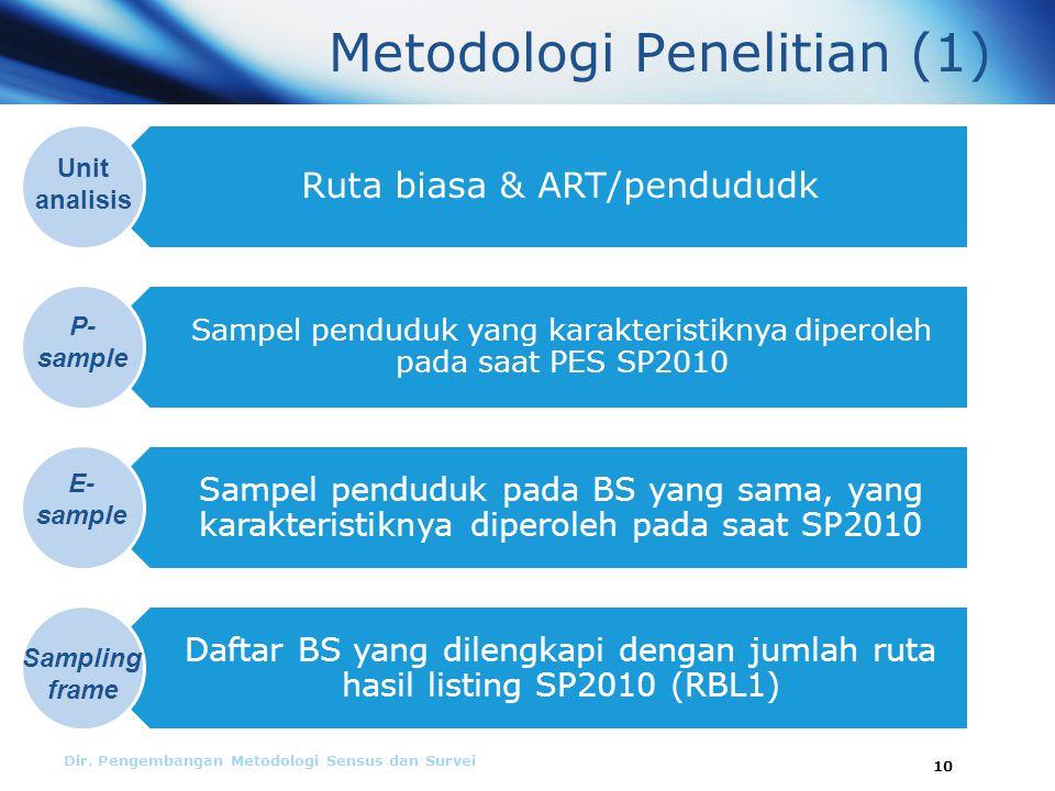 Metodologi Penelitian (1)