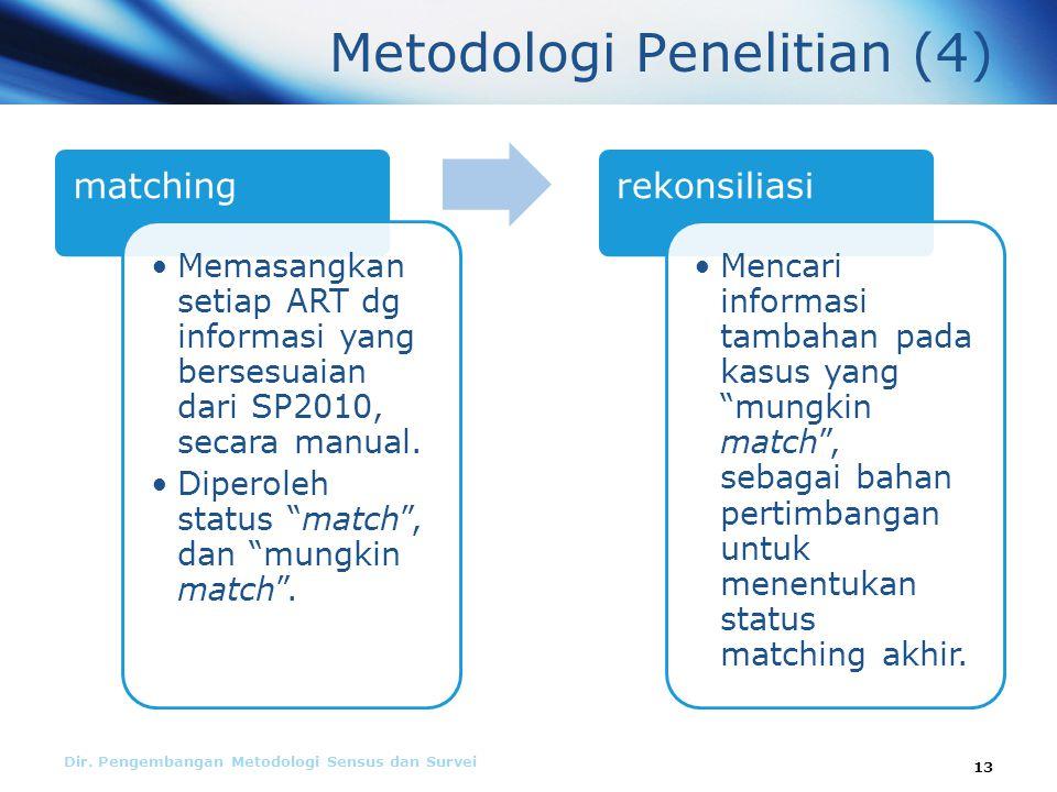 Metodologi Penelitian (4)