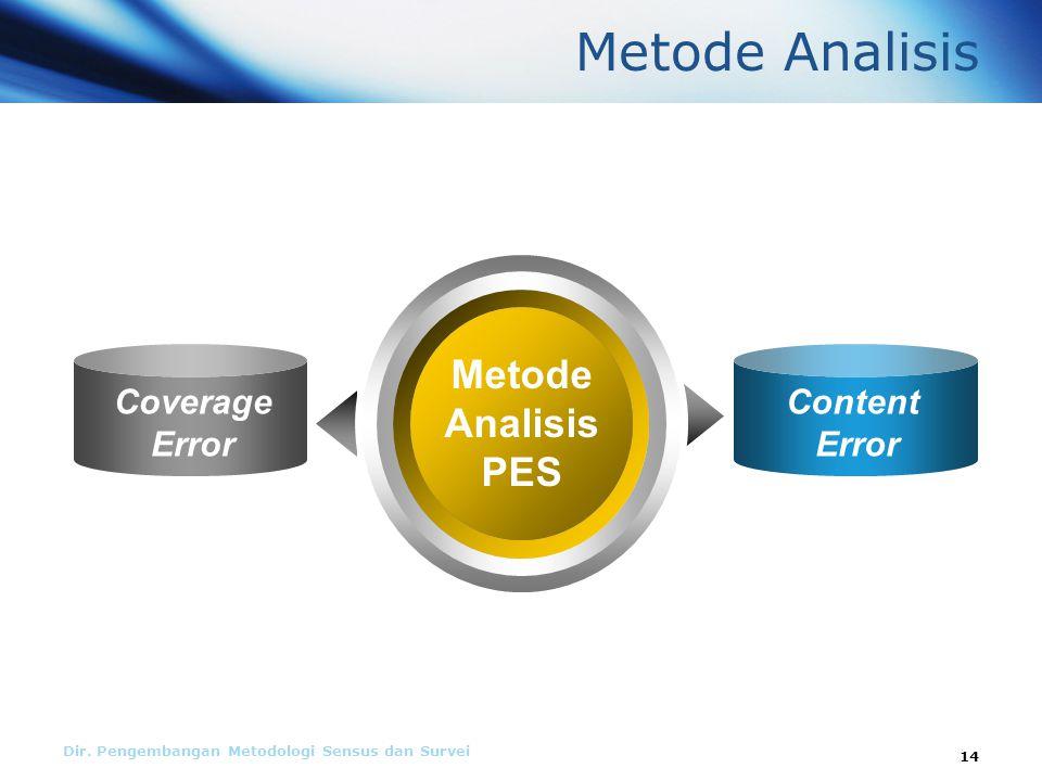 Metode Analisis Metode Analisis PES Coverage Error Content Text