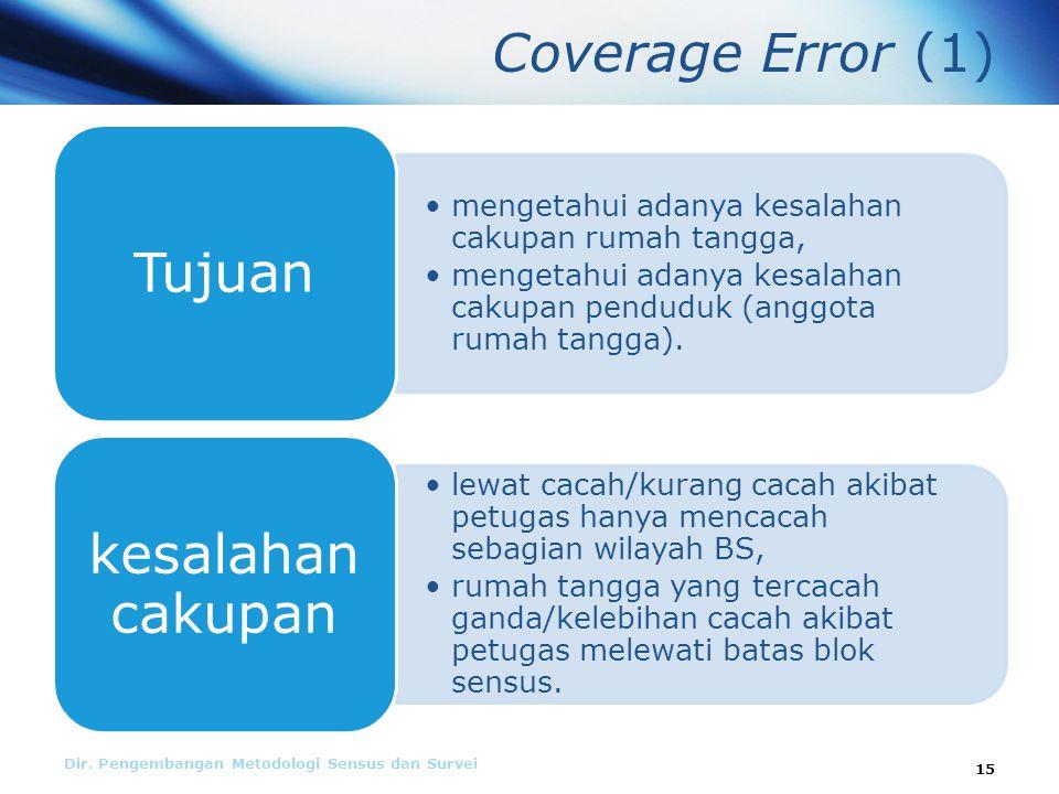 Tujuan kesalahan cakupan Coverage Error (1)