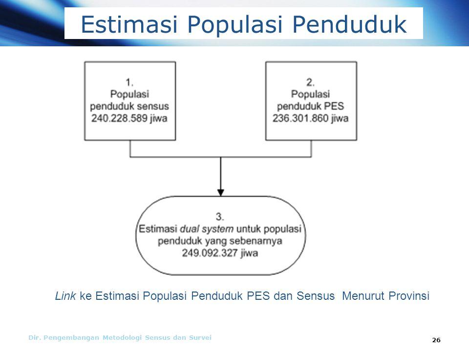 Estimasi Populasi Penduduk