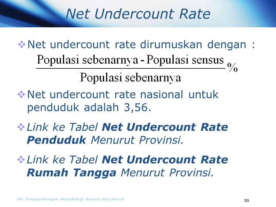 Net Undercount Rate Net undercount rate dirumuskan dengan :