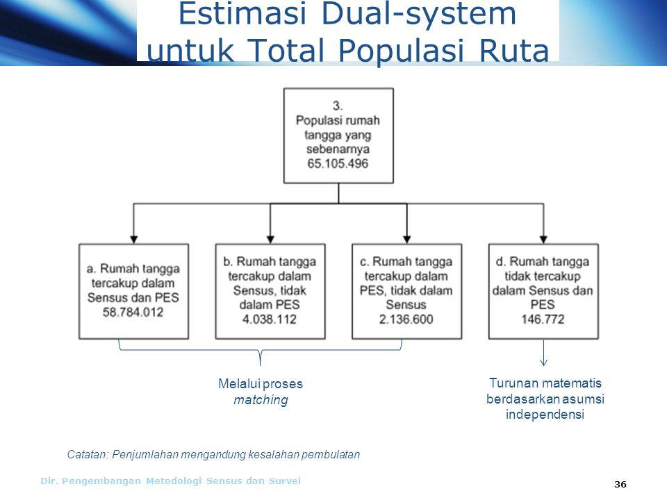 Estimasi Dual-system untuk Total Populasi Ruta
