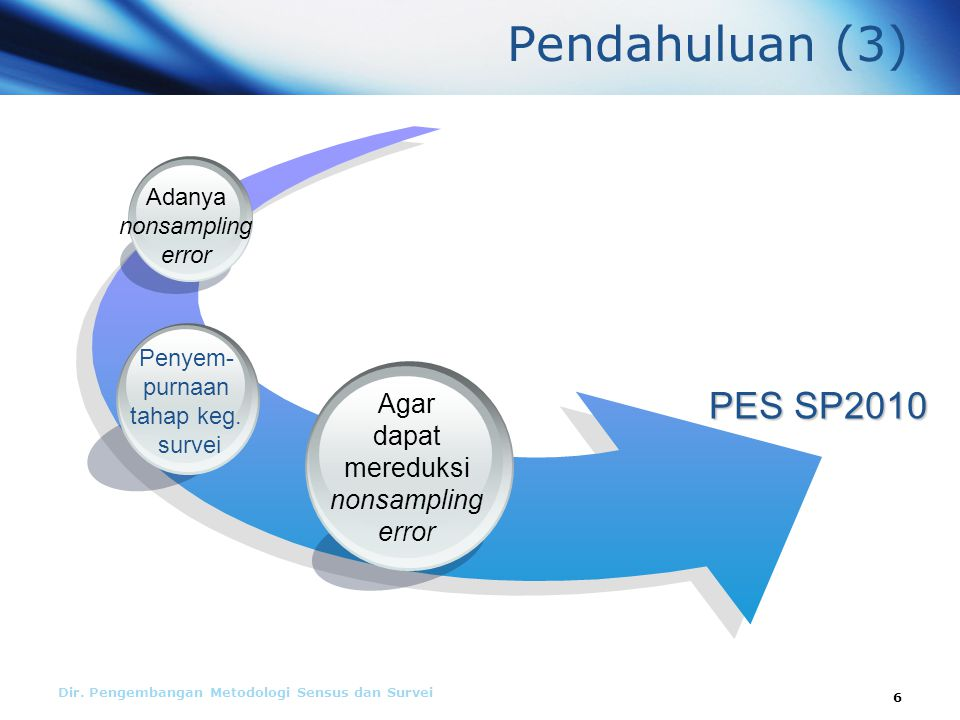 Pendahuluan (3) PES SP2010 Agar dapat mereduksi nonsampling error