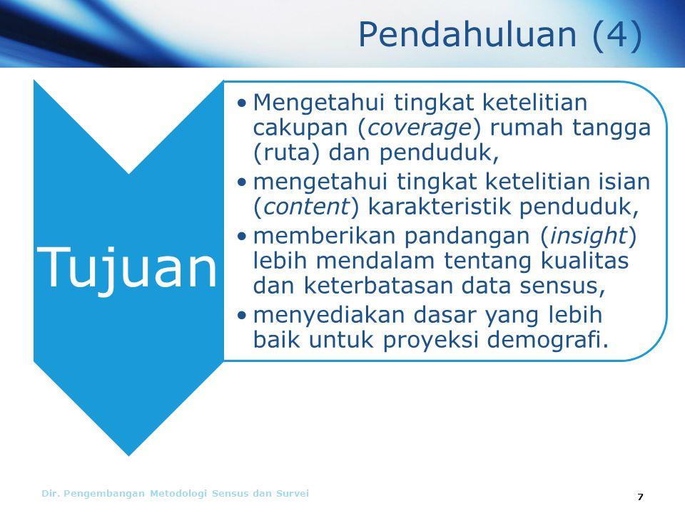 Pendahuluan (4) Tujuan. Mengetahui tingkat ketelitian cakupan (coverage) rumah tangga (ruta) dan penduduk,