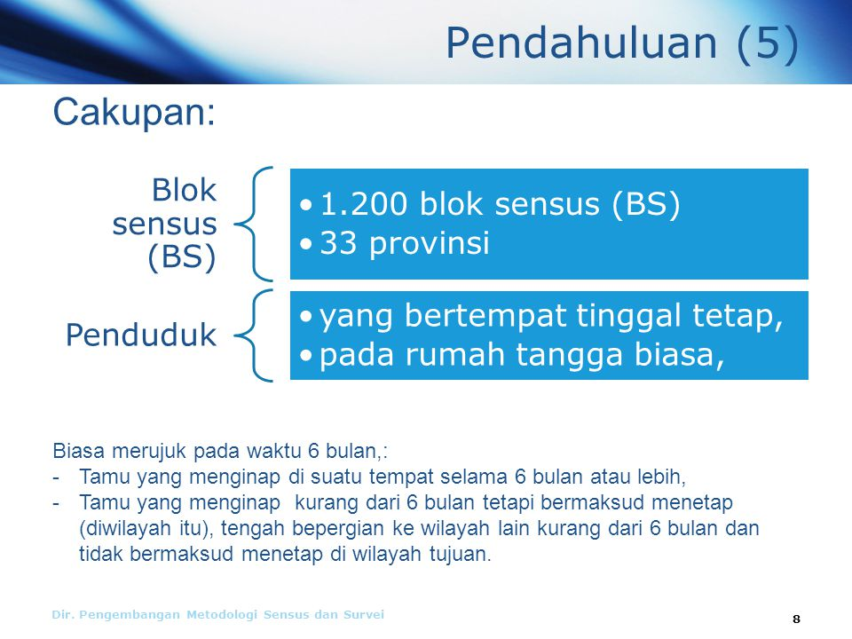 Pendahuluan (5) Cakupan: Blok sensus (BS) 1.200 blok sensus (BS)
