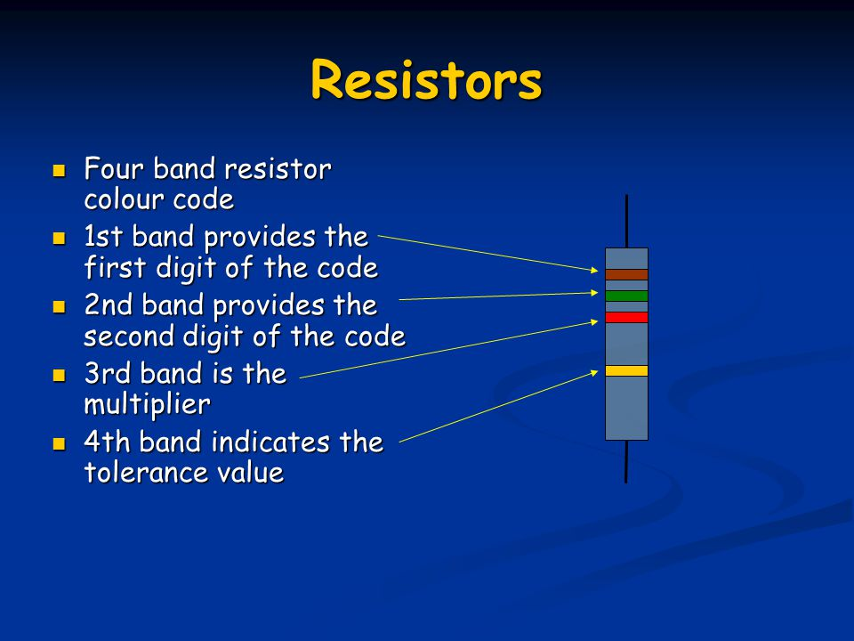 Resistors Four band resistor colour code