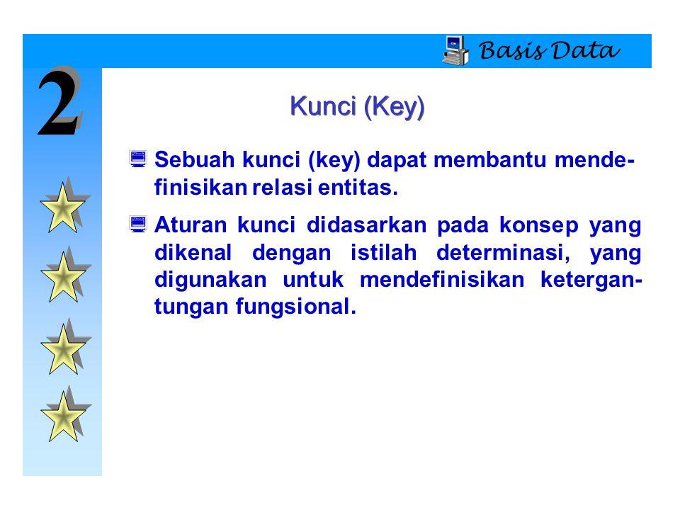 Basis Data 2. Kunci (Key) Sebuah kunci (key) dapat membantu mende-finisikan relasi entitas.
