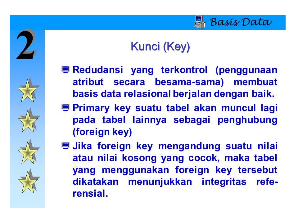 Basis Data 2. Kunci (Key) Redudansi yang terkontrol (penggunaan atribut secara besama-sama) membuat basis data relasional berjalan dengan baik.