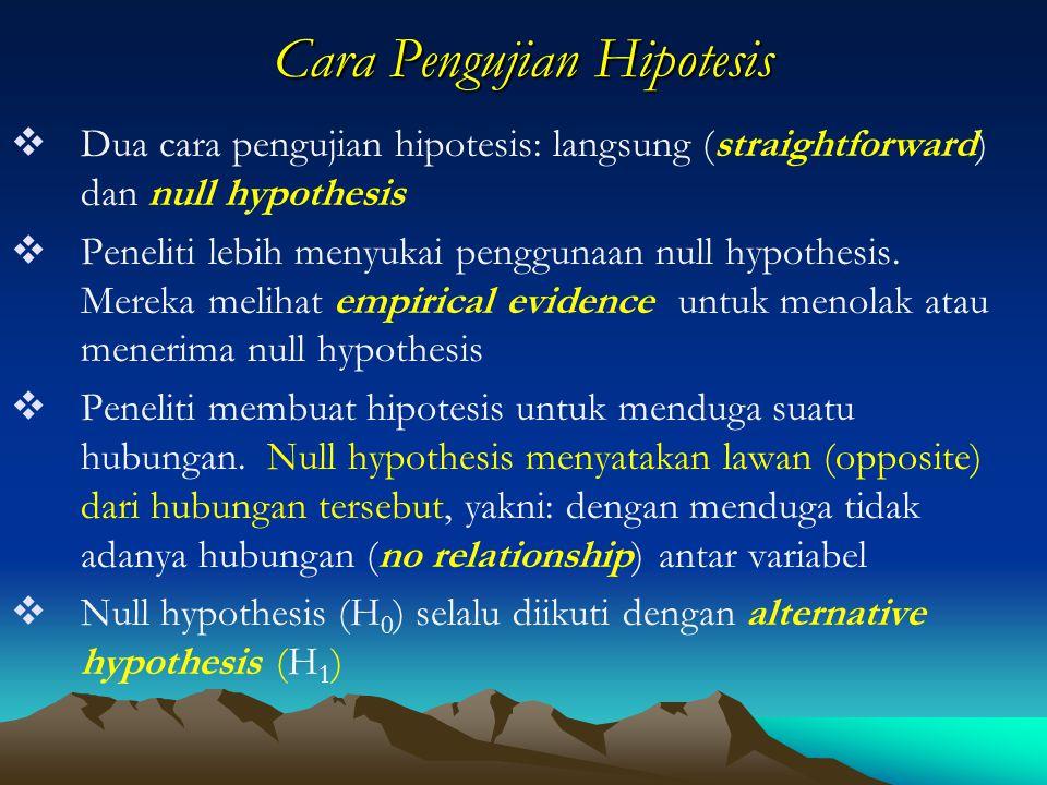 Cara Pengujian Hipotesis