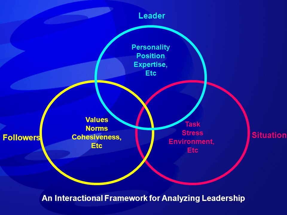 analysis of leadership at tdc sunrise View christian blanchard's profile on senior manager engineering and sales operations at sunrise communications market analysis, collaborative.