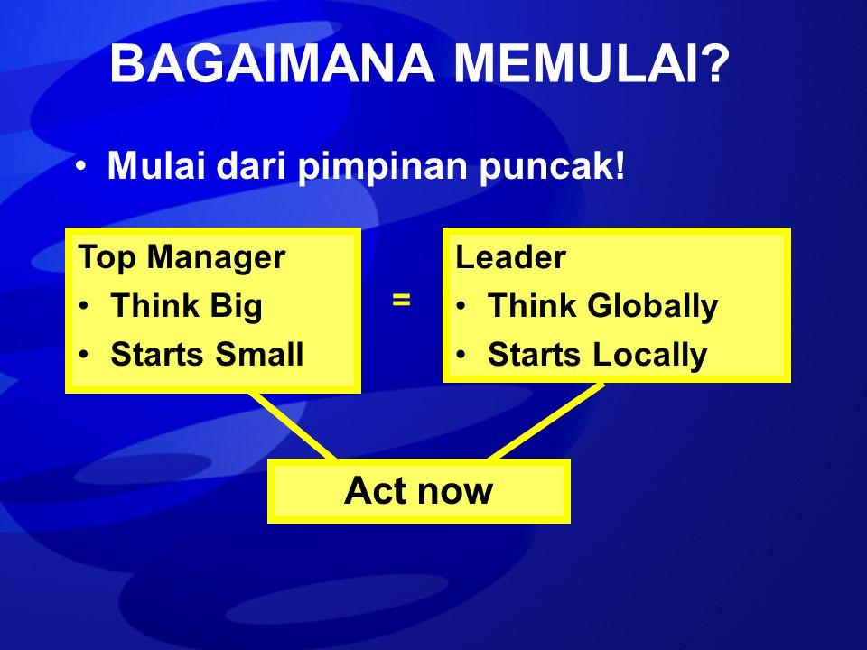 BAGAIMANA MEMULAI Mulai dari pimpinan puncak! Act now Top Manager