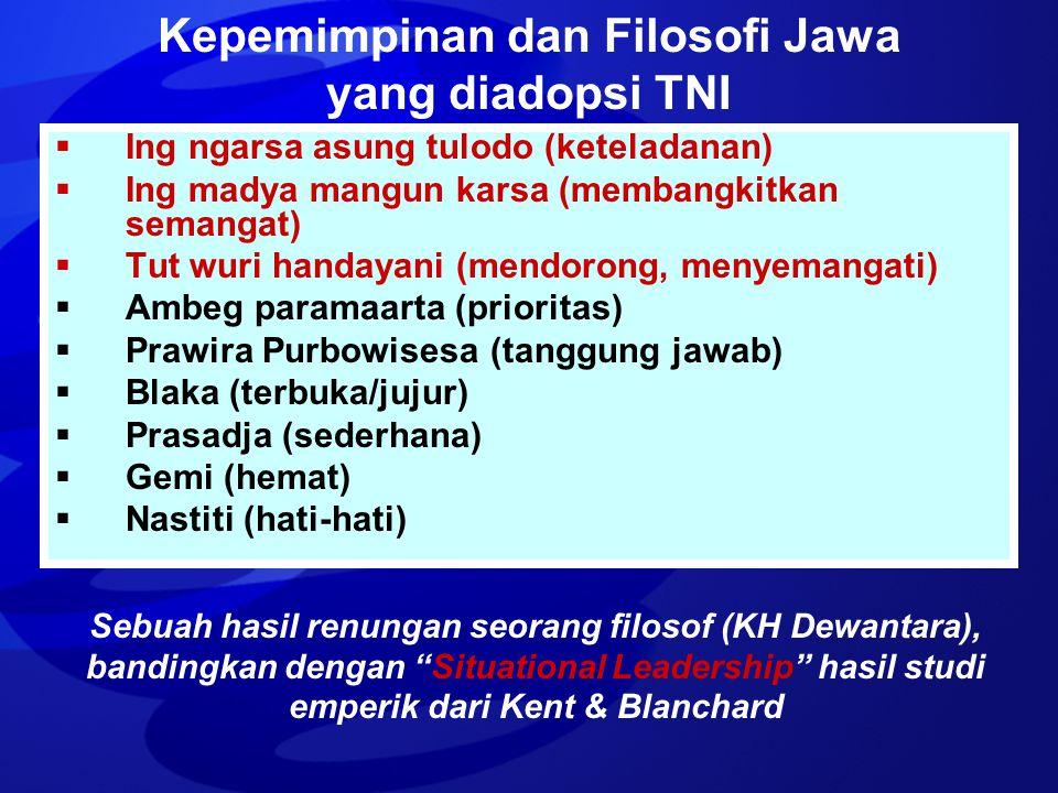 Kepemimpinan dan Filosofi Jawa yang diadopsi TNI