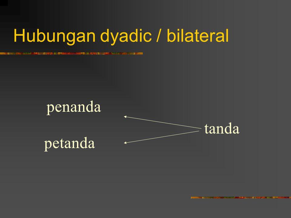 Hubungan dyadic / bilateral