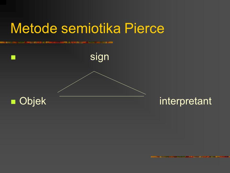 Metode semiotika Pierce