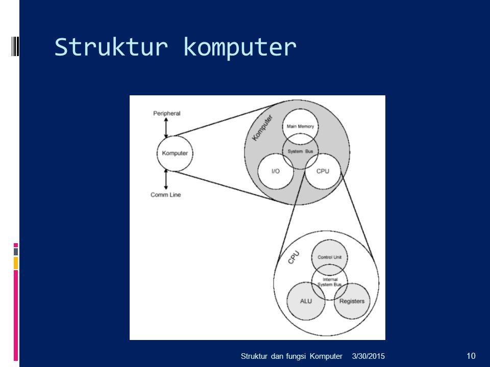 Struktur komputer Struktur dan fungsi Komputer 4/8/2017