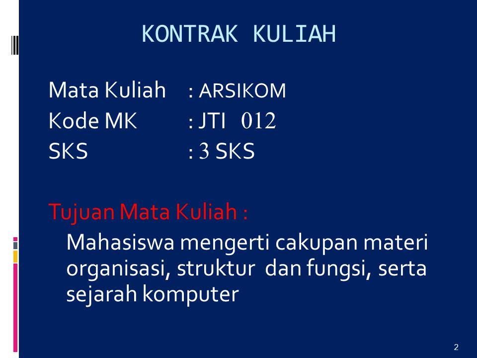 KONTRAK KULIAH Mata Kuliah : ARSIKOM Kode MK : JTI 012 SKS : 3 SKS