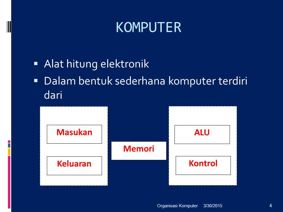 KOMPUTER Alat hitung elektronik