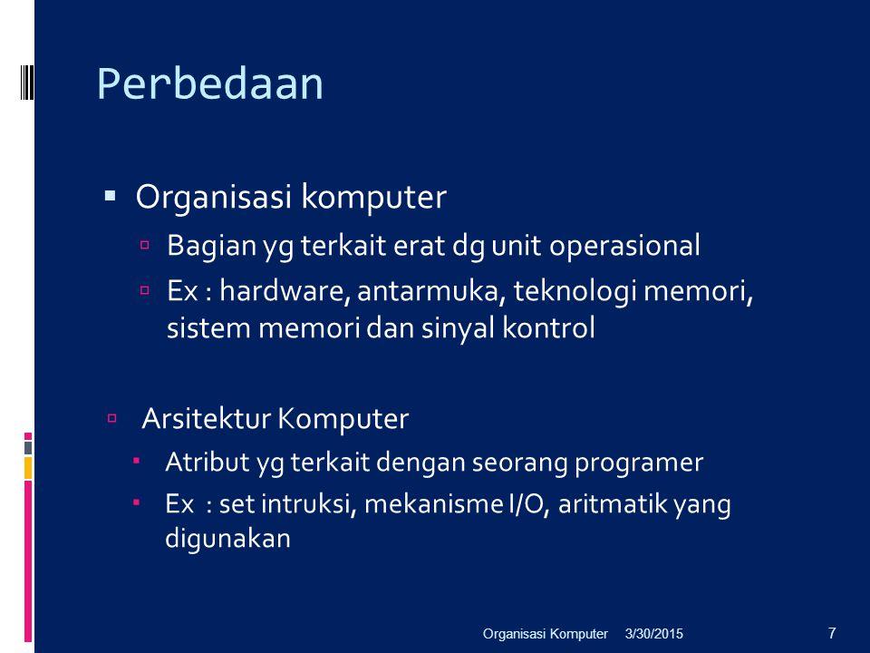 Perbedaan Organisasi komputer
