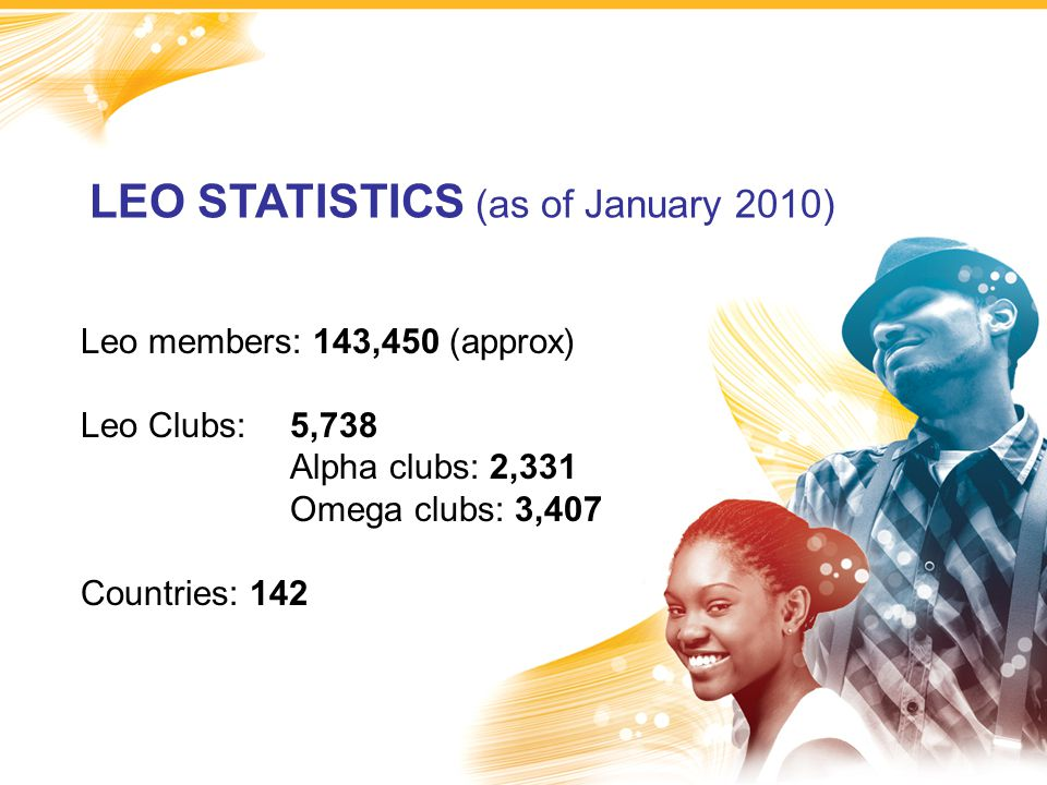 LEO STATISTICS (as of January 2010)