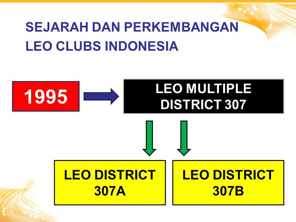 SEJARAH DAN PERKEMBANGAN LEO CLUBS INDONESIA
