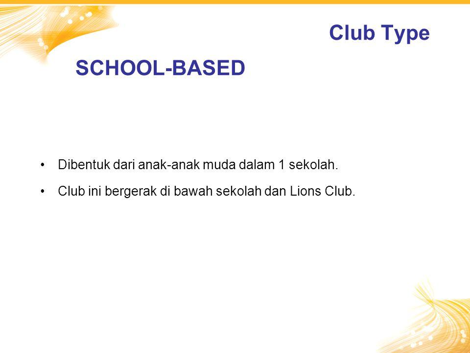 Club Type SCHOOL-BASED Dibentuk dari anak-anak muda dalam 1 sekolah.