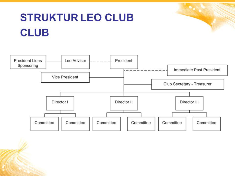 STRUKTUR LEO CLUB CLUB