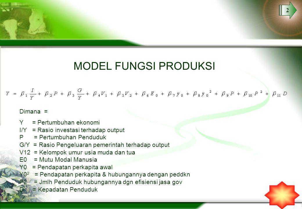 MODEL FUNGSI PRODUKSI 2 Dimana =