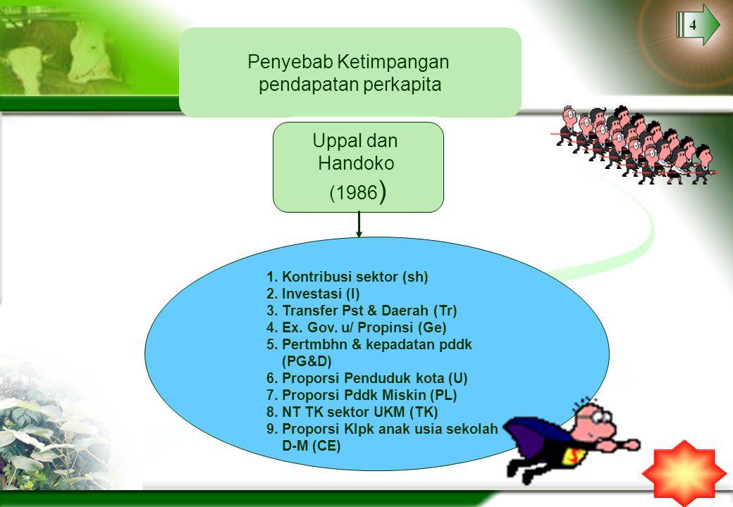 Penyebab Ketimpangan pendapatan perkapita Uppal dan Handoko (1986) 4