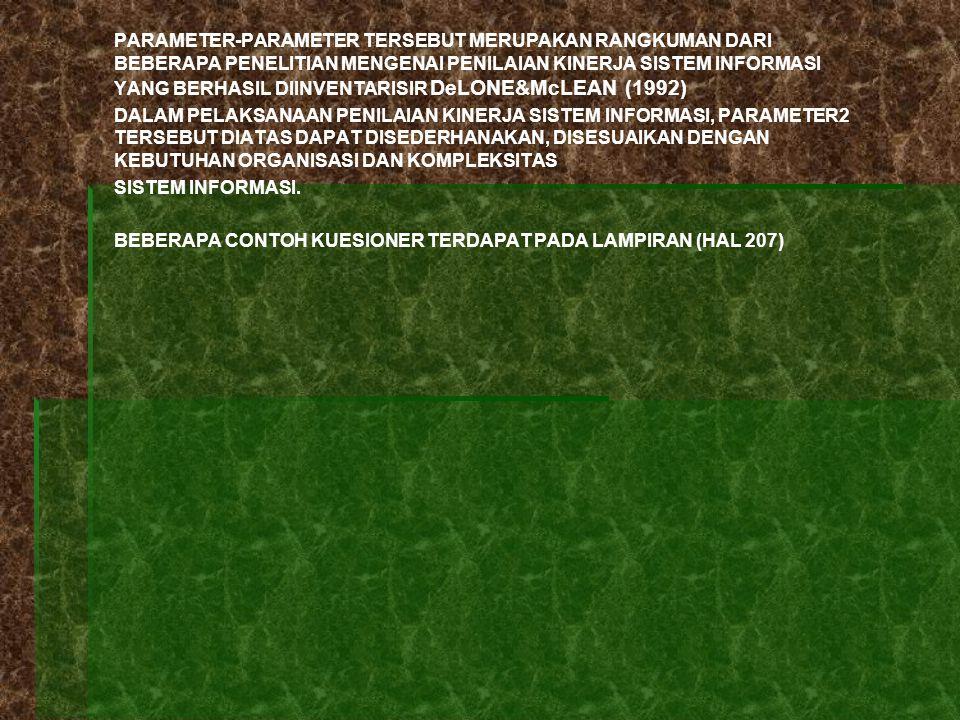 PARAMETER-PARAMETER TERSEBUT MERUPAKAN RANGKUMAN DARI BEBERAPA PENELITIAN MENGENAI PENILAIAN KINERJA SISTEM INFORMASI YANG BERHASIL DIINVENTARISIR DeLONE&McLEAN (1992)