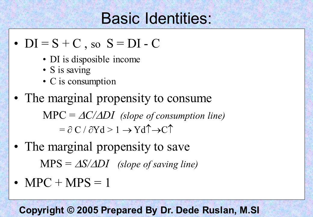 Basic Identities: DI = S + C , so S = DI - C
