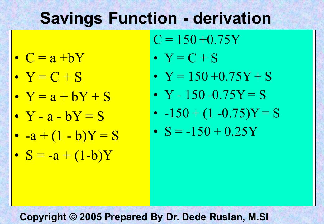 Savings Function - derivation
