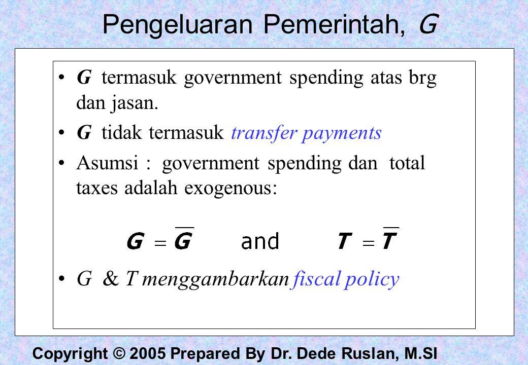 Pengeluaran Pemerintah, G
