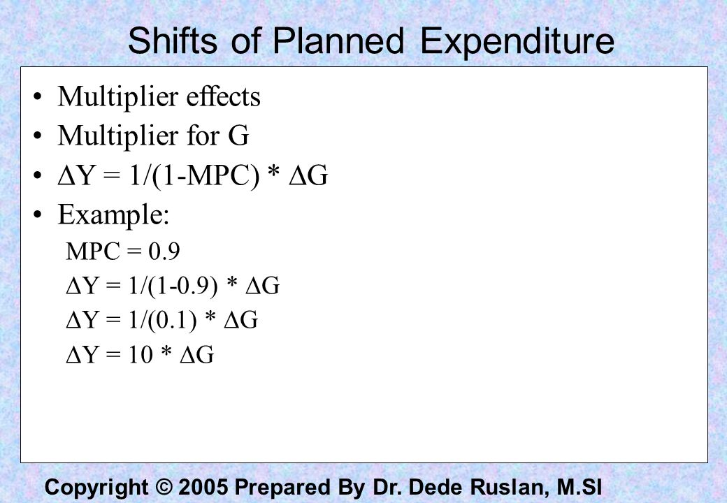 Shifts of Planned Expenditure