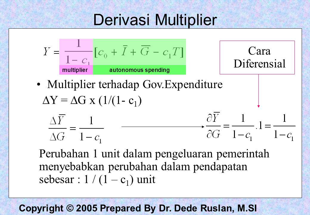 Derivasi Multiplier Cara Diferensial
