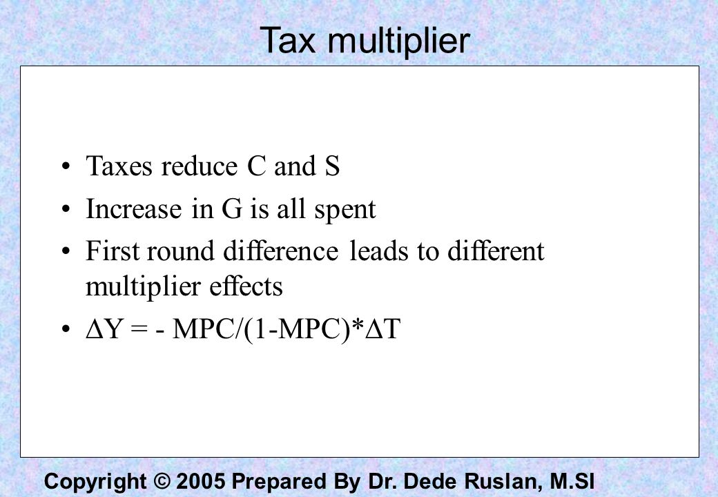 Tax multiplier Taxes reduce C and S Increase in G is all spent