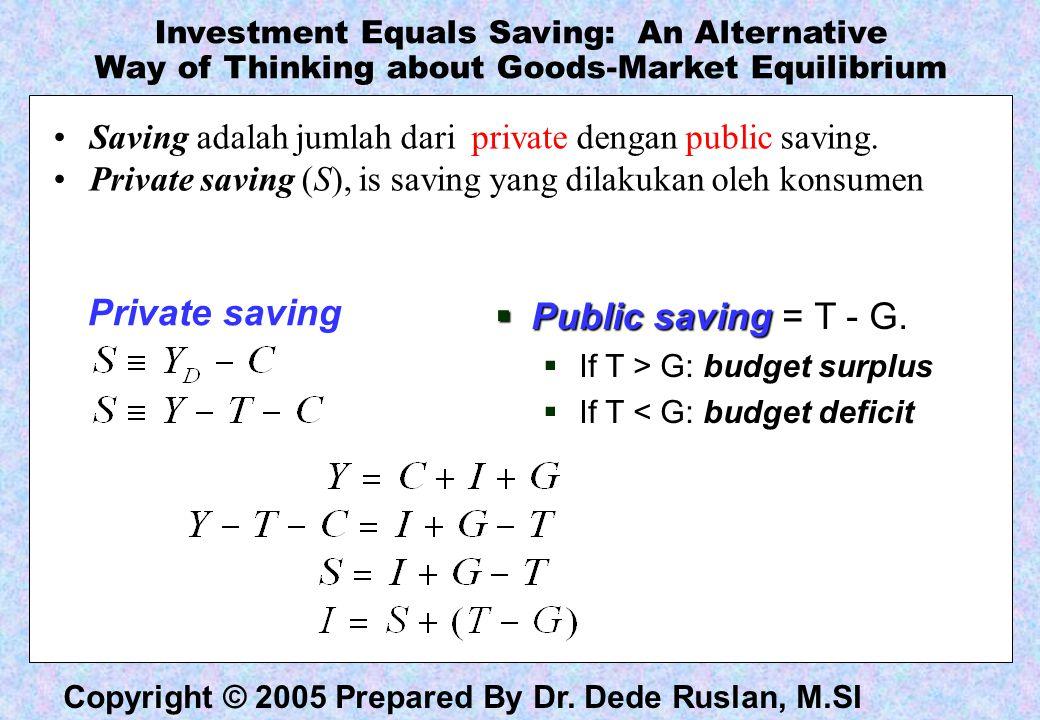 Private saving Public saving = T - G.