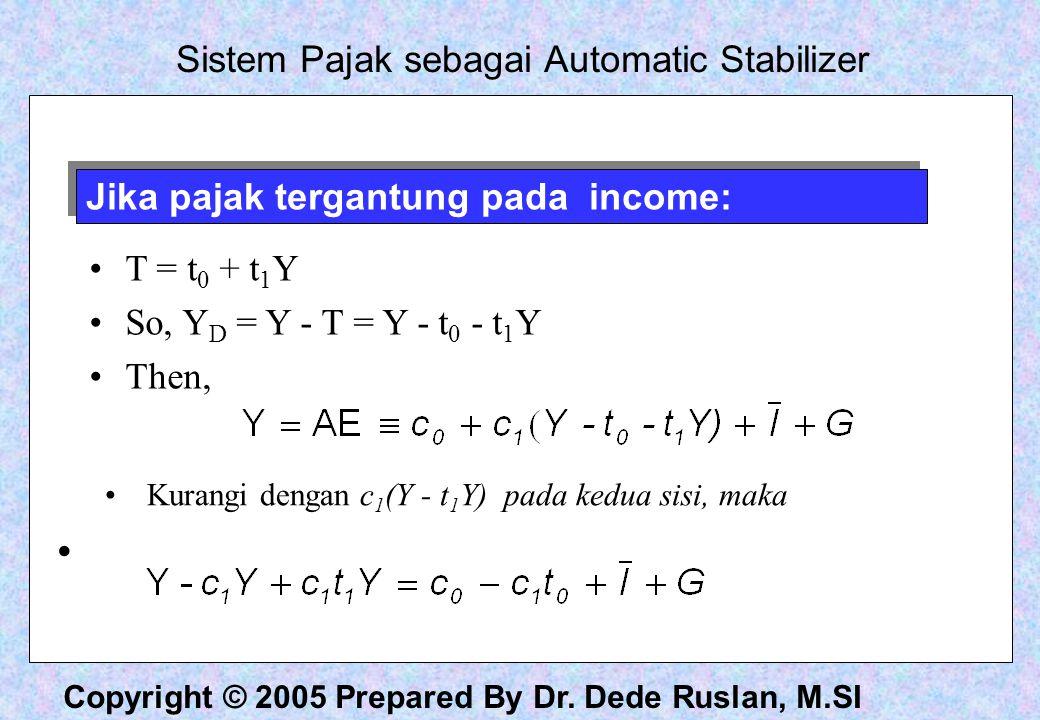 Sistem Pajak sebagai Automatic Stabilizer